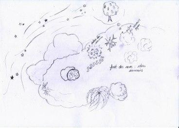 Plan du domaine du rêve de Joanna