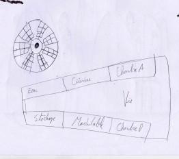 schéma d'étage et de distribution